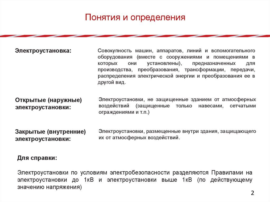 Определение категории электробезопасности стоимость обучение электробезопасности 3 группа
