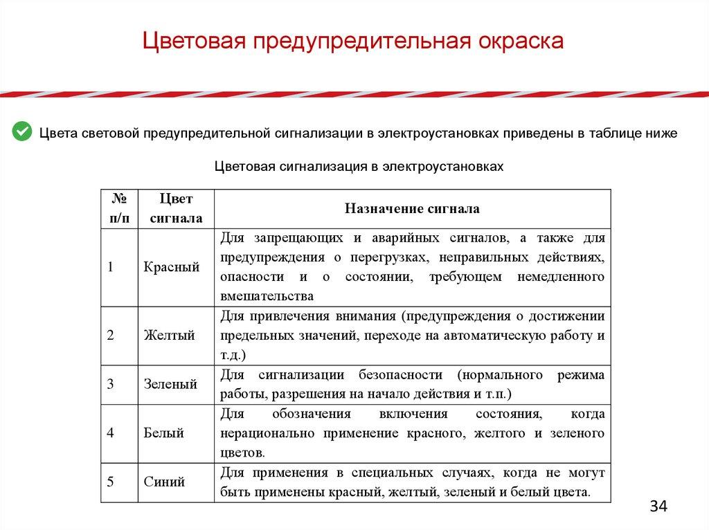 инструкция по технике электробезопасности 2 группа