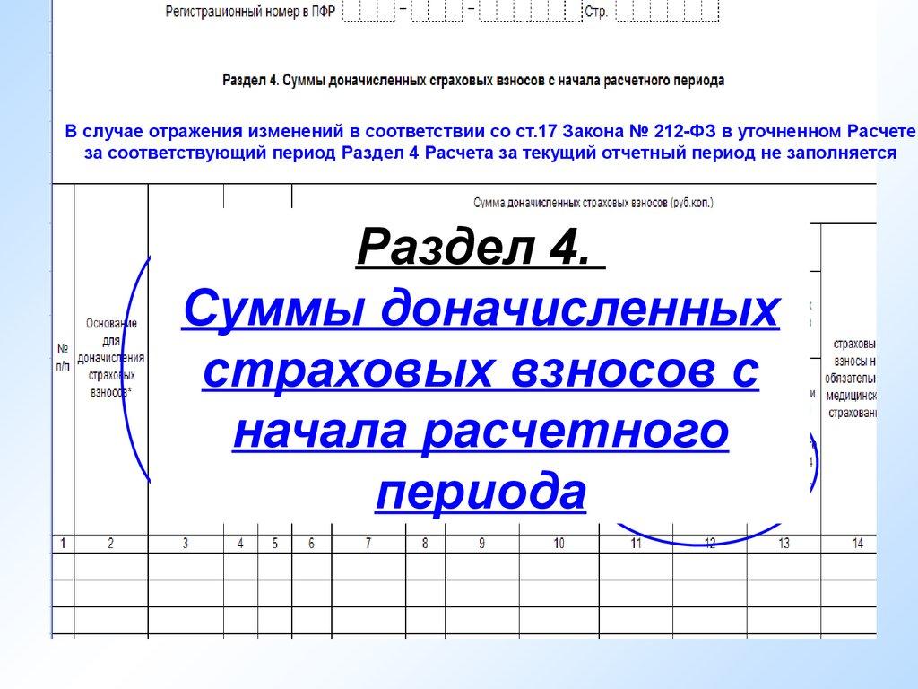 Инструкция По Заполнению Формы Рсв 1