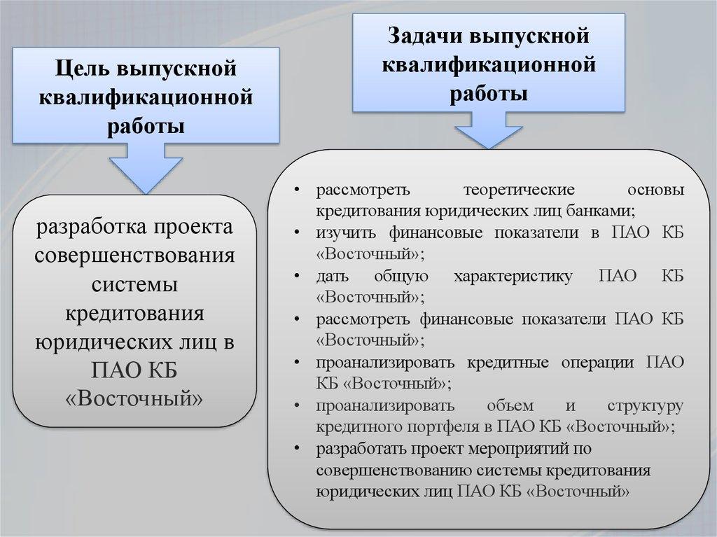 Взять займ 15000 рублей vzyat-zaym.su