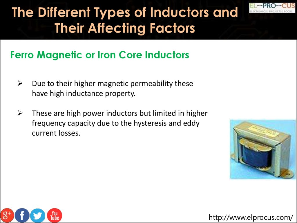 The different types of inductors and their affecting factors