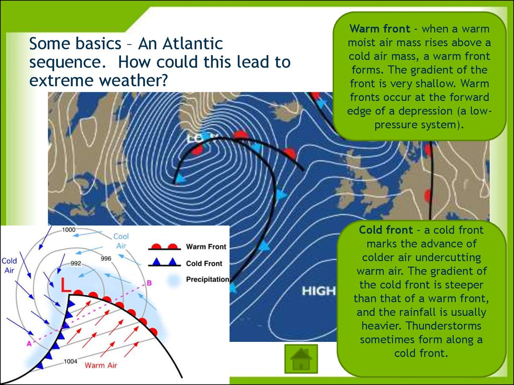 Some basics – An Atlantic sequence. How could this lead to extreme weather?