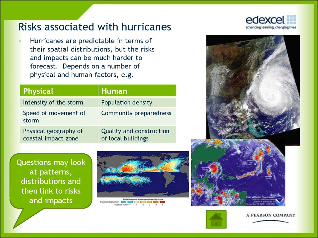 Risks associated with hurricanes