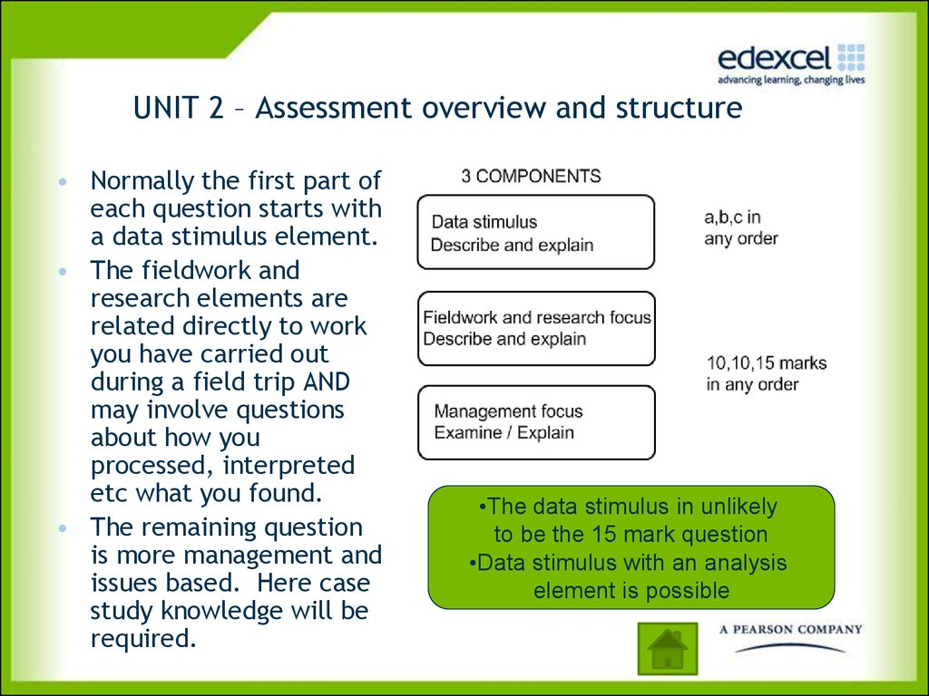 UNIT 2 – Assessment overview and structure