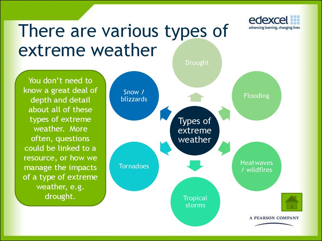 There are various types of extreme weather