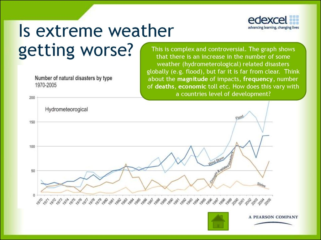 Is extreme weather getting worse?