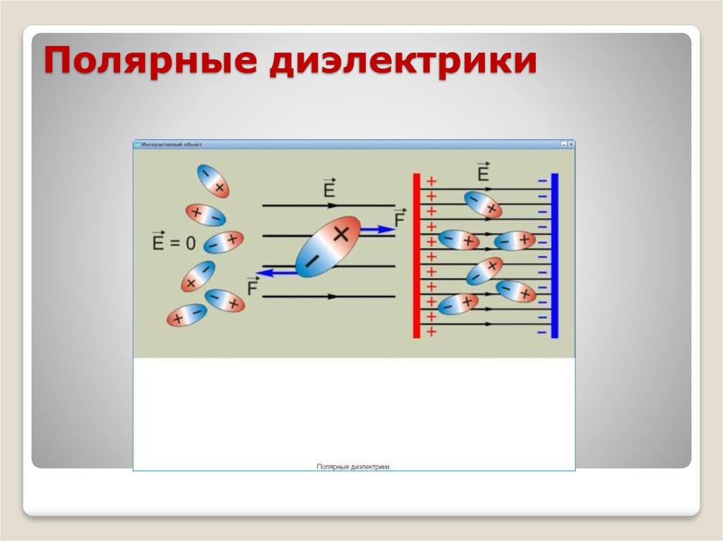 клумбе неполярный диэлектрик картинки свайно-винтовой отделка