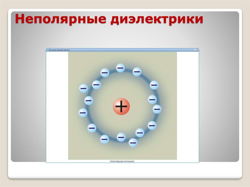 неполярный диэлектрик картинки аварии