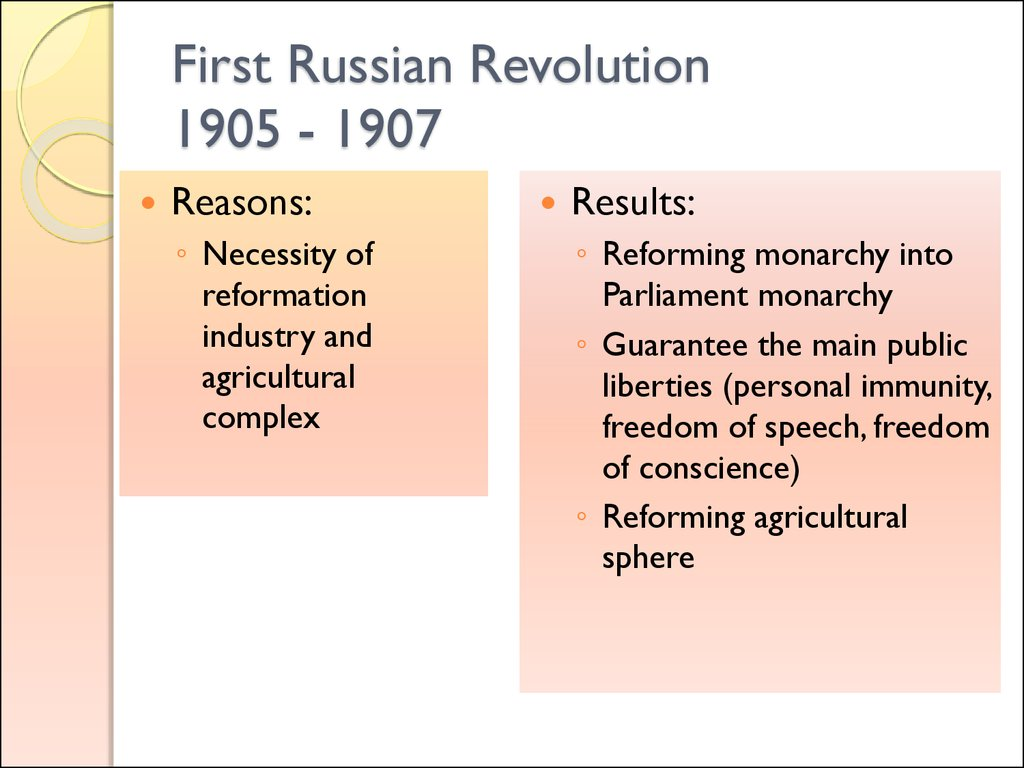 First Russian Revolution 1905 - 1907