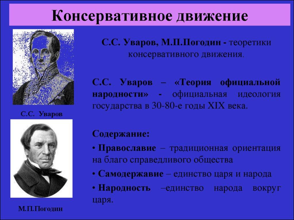 период правления николая 1