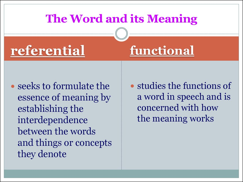 The Word and its Meaning