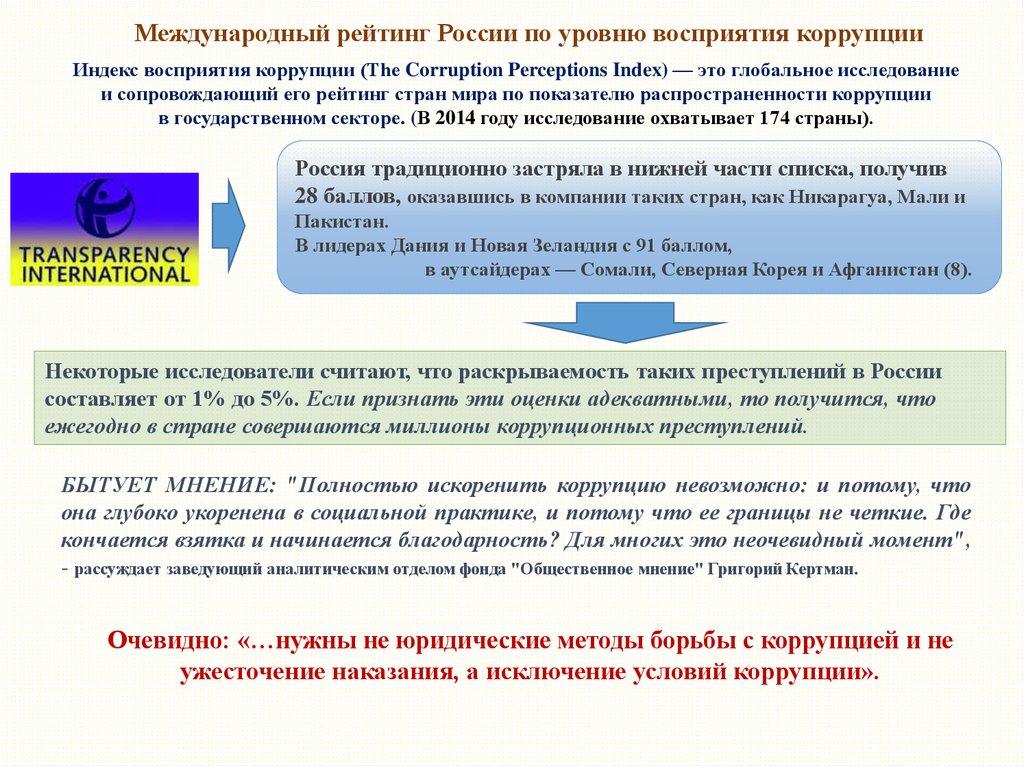 по уровню коррупции россия занимает