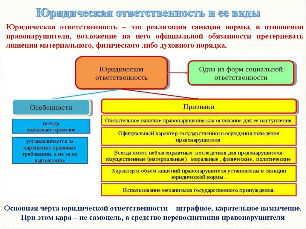 Как обжаловать постановление об административном правонарушении гибдд