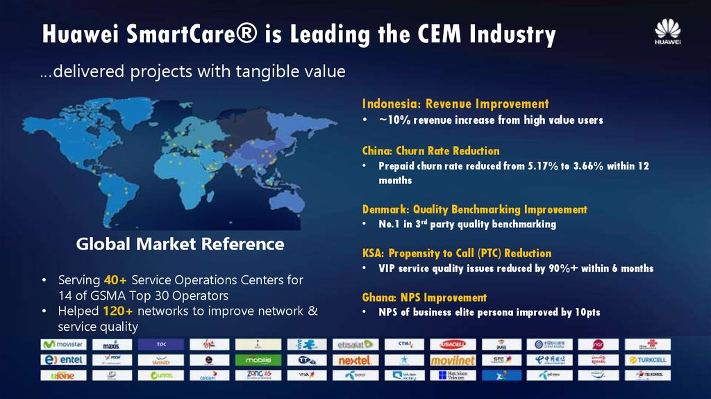 Huawei SmartCare® is Leading the CEM Industry