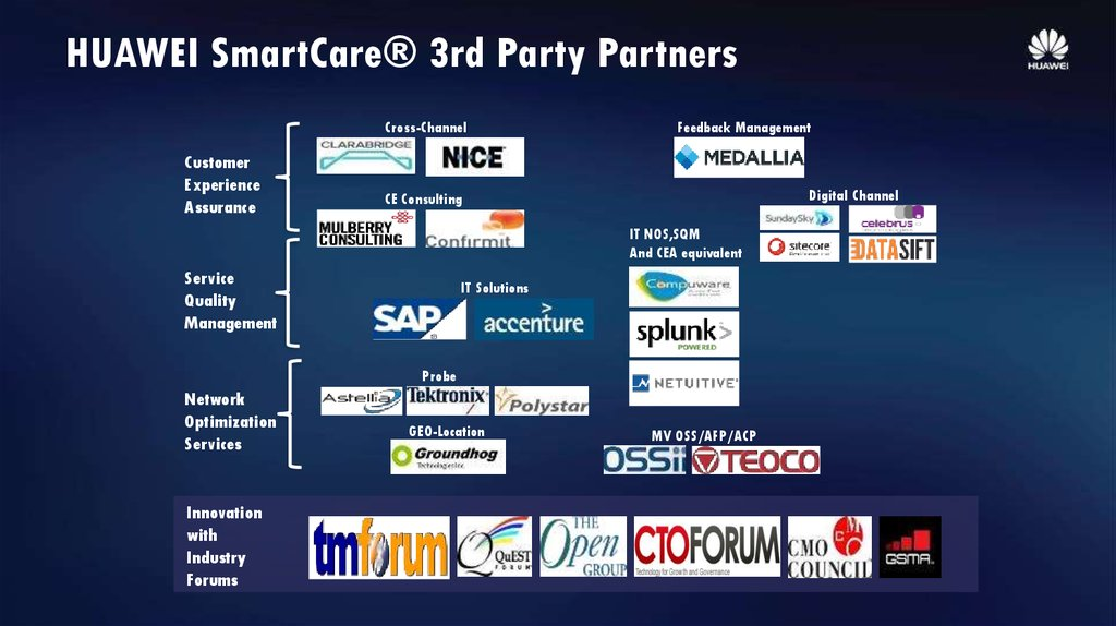 HUAWEI SmartCare® 3rd Party Partners