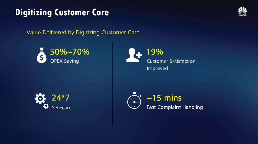 Digitizing Customer Care
