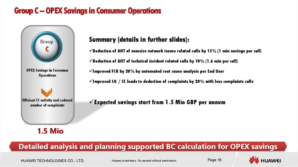 Group C – OPEX Savings in Consumer Operations