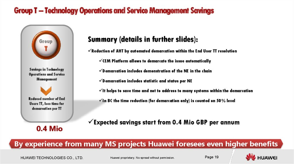 Group T – Technology Operations and Service Management Savings