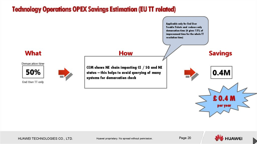 Technology Operations OPEX Savings Estimation (EU TT related)