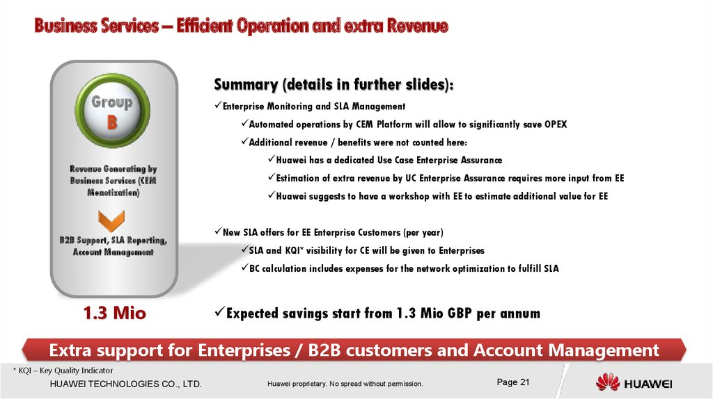 Business Services – Efficient Operation and extra Revenue