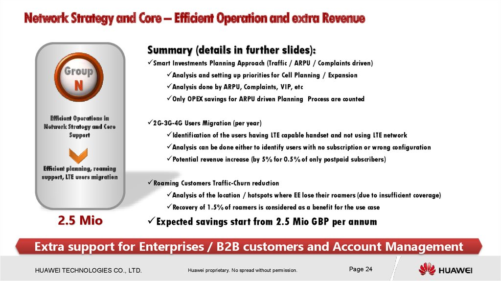 Network Strategy and Core – Efficient Operation and extra Revenue