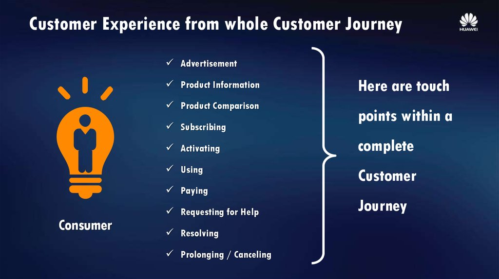 Customer Experience from whole Customer Journey