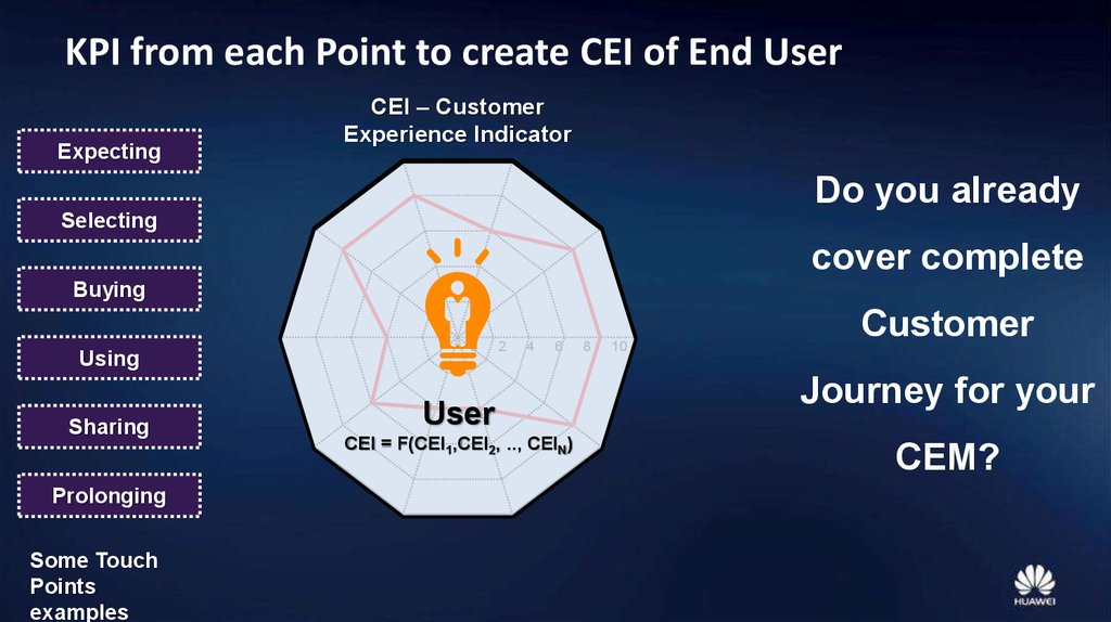 KPI from each Point to create CEI of End User