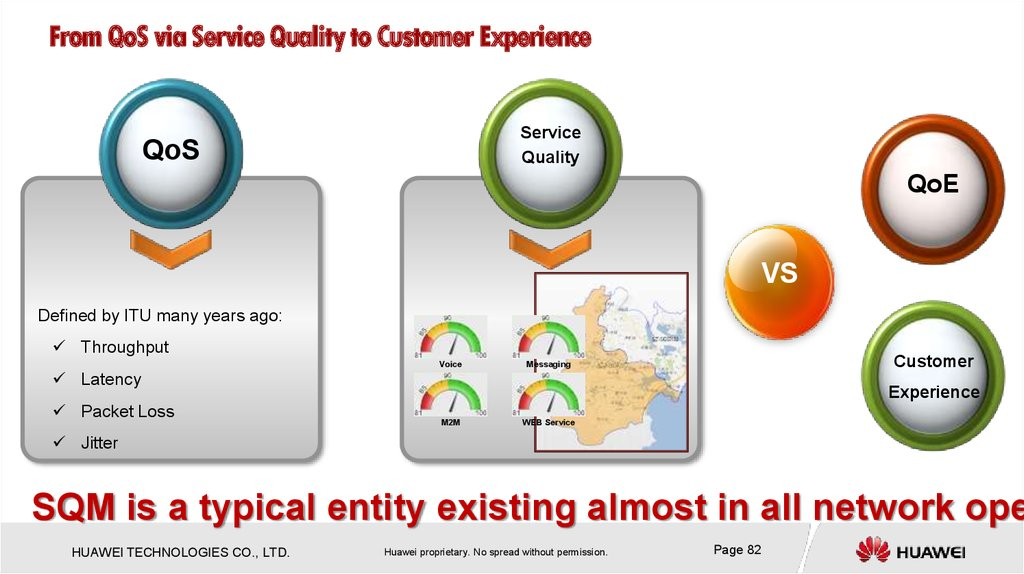 From QoS via Service Quality to Customer Experience