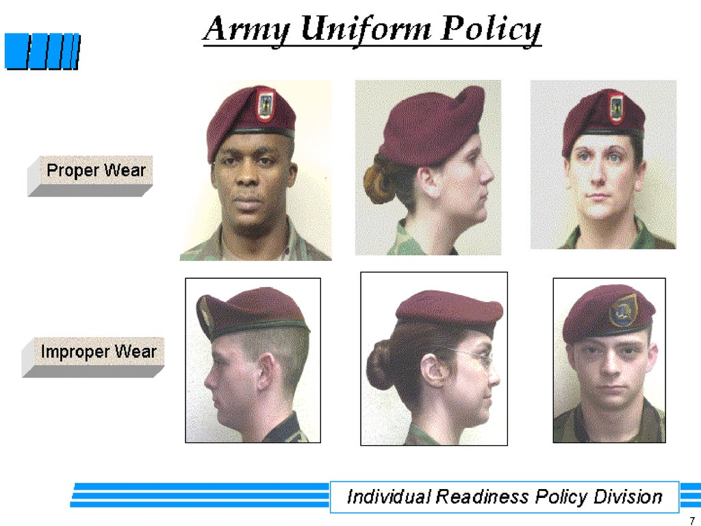 How to beret wear properly catalog photo