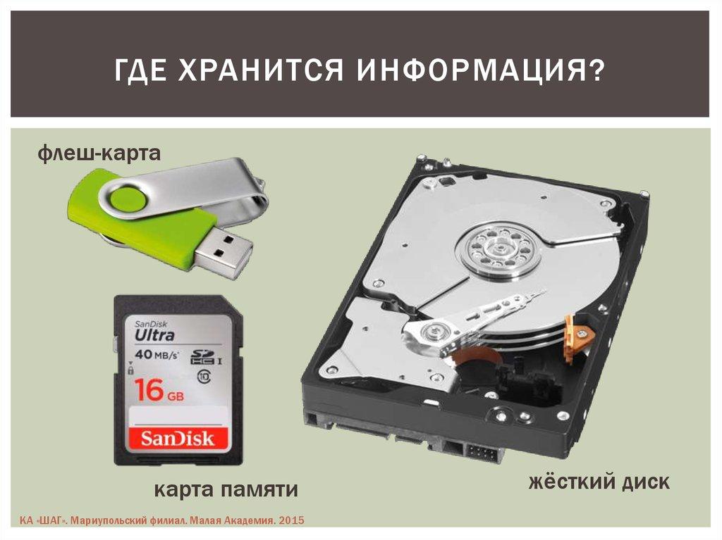 хранение картинок на компьютере султана малик-шаха была