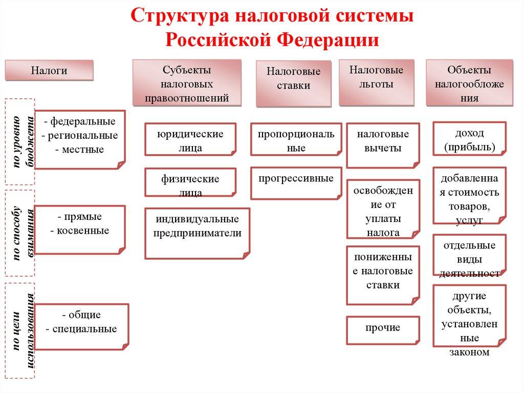 download Tribal Nation: The Making of Soviet Turkmenistan 2006