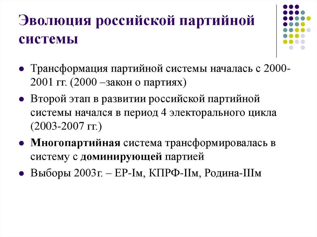 земли многоэтажными эволюция в россии внимание, почти