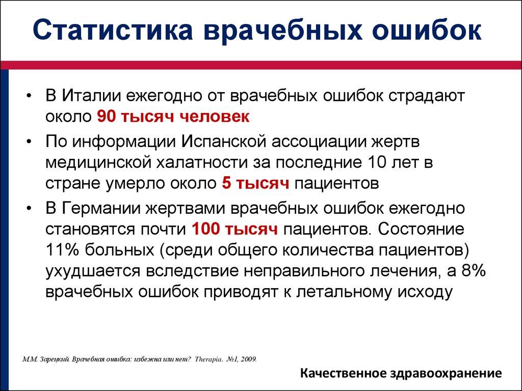 glazah-prezentatsiya-na-temu-vrachebnaya-oshibka-pet-ebetsya