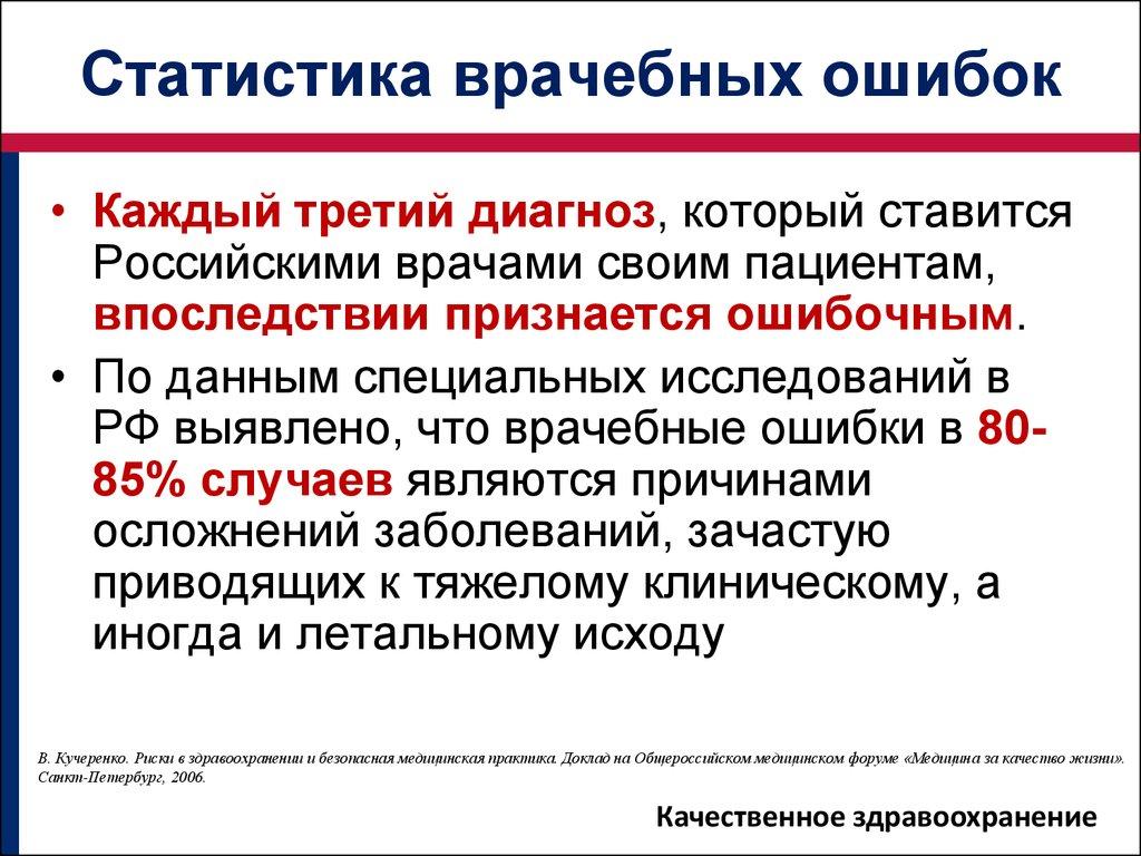prezentatsiya-na-temu-vrachebnaya-oshibka