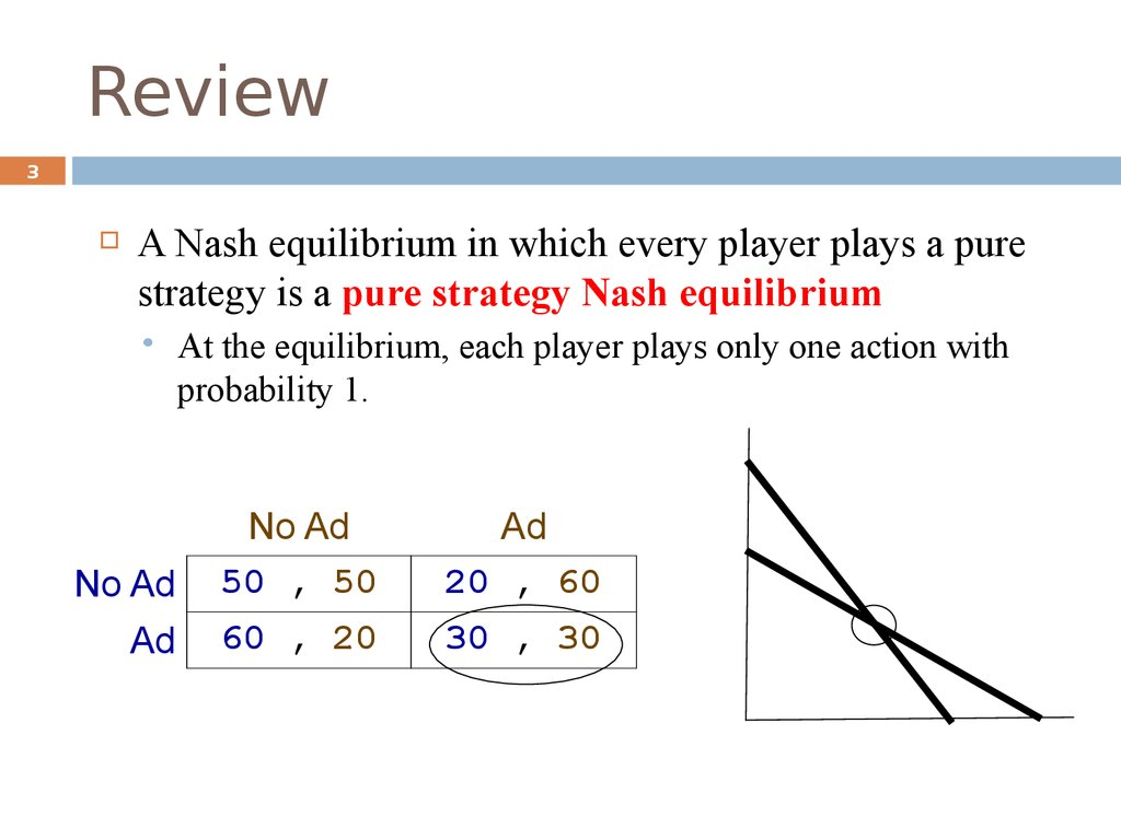 Mixed Strategy Nash Equilibrium Lecture 3 Online Presentation