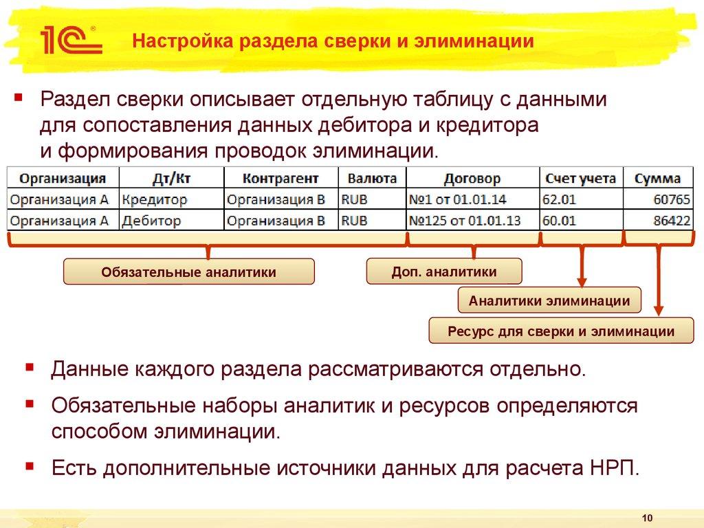 Нрп расшифровка бухгалтерия открыть расчетный счет для ип в втб
