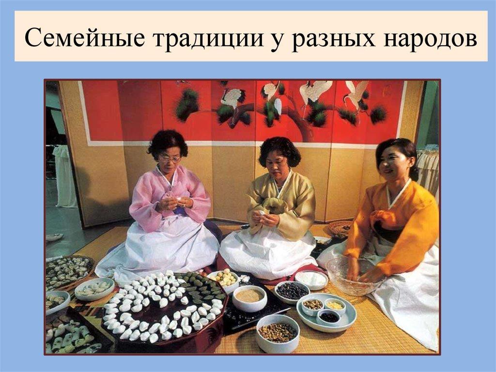 Традиции Знакомства В Странах
