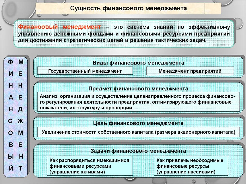 Задач по финансовому менеджменту с решениями аналитическая геометрия на плоскости онлайн решение задач