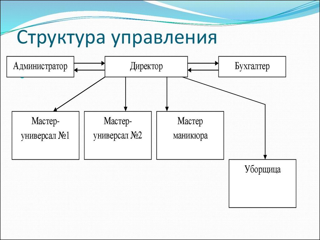 Отчет по практике в здравоохранении в аптеке Фармацевтам