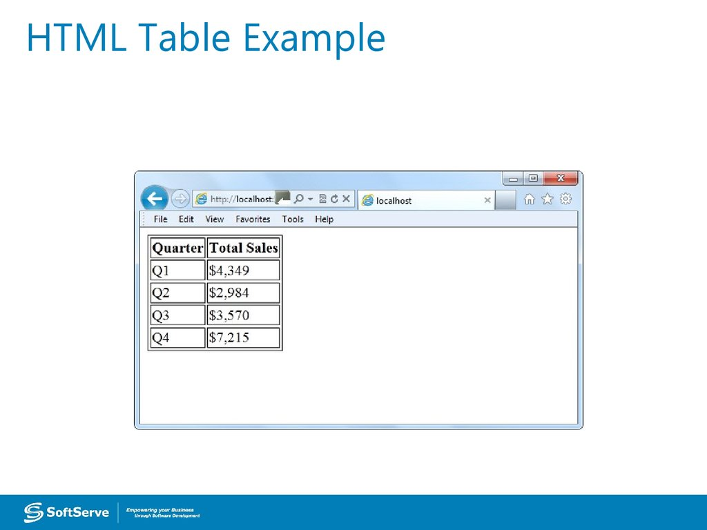 HTML Table Example