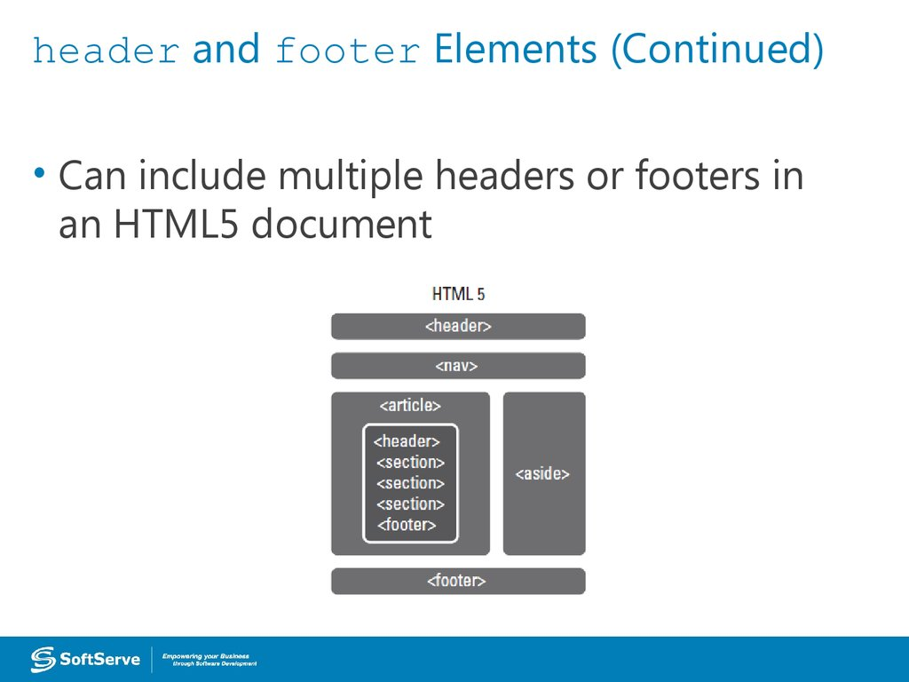 header and footer Elements (Continued)