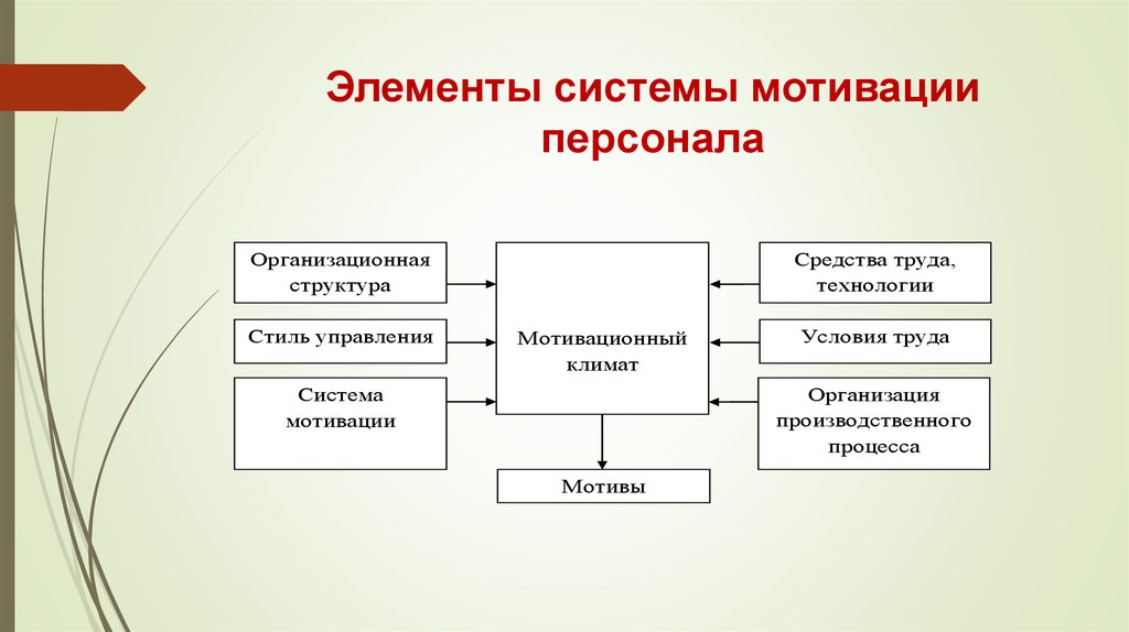 ТренингСофт ― электронные учебные курсы для систем ...
