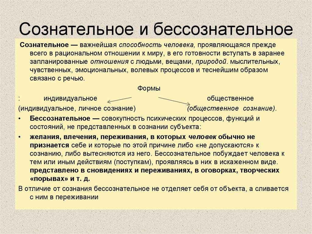 12. проблема бессознательного в психоанализе определения, факты, интерпретации. шпаргалка