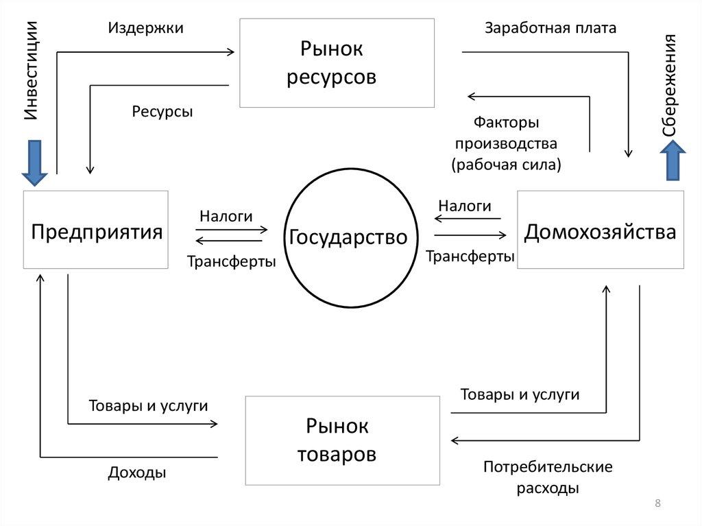 ebook Материалы