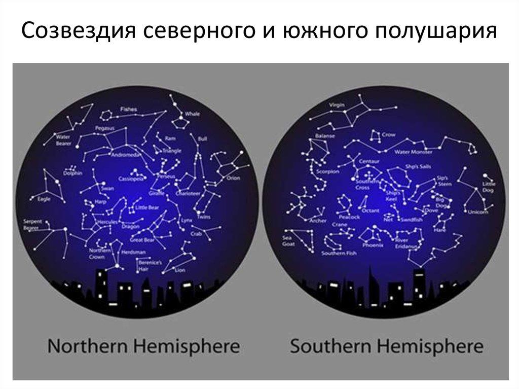 для проведения карта звёздного неба над южным полушарием магазины детских товаров