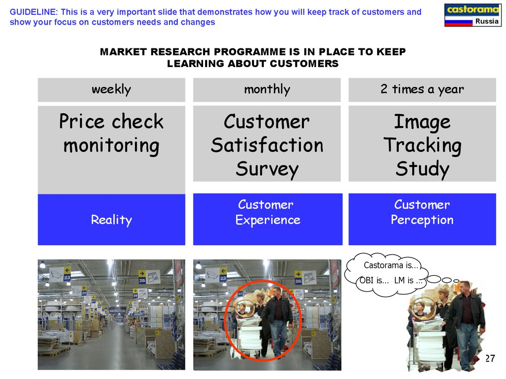 MARKET RESEARCH PROGRAMME IS IN PLACE TO KEEP LEARNING ABOUT CUSTOMERS