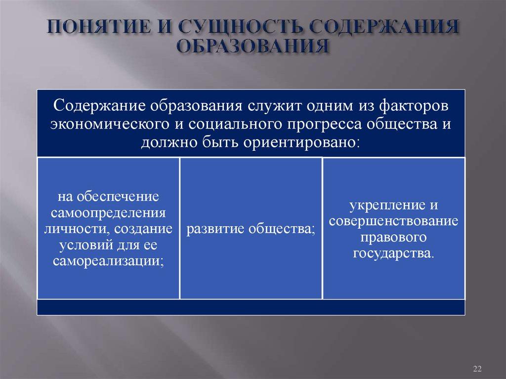 структура содержания образования картинки работы камерой