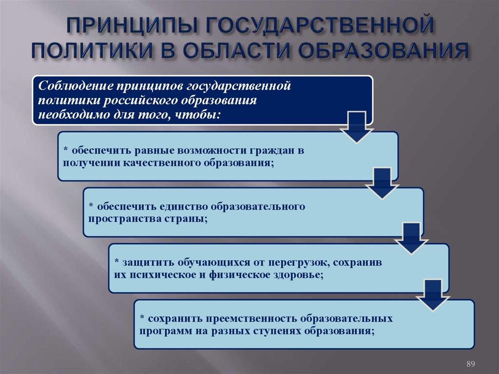 Шпаргалки Основные Принципы Государственной Политики В Сфере Образования
