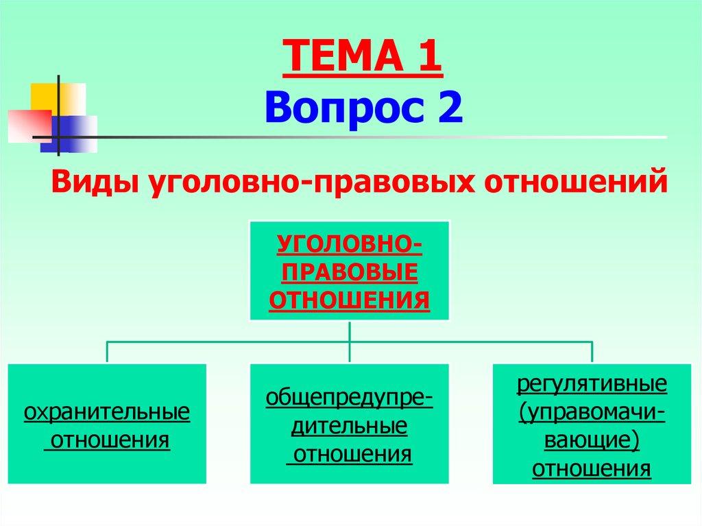 Договор некомерческого найма москва