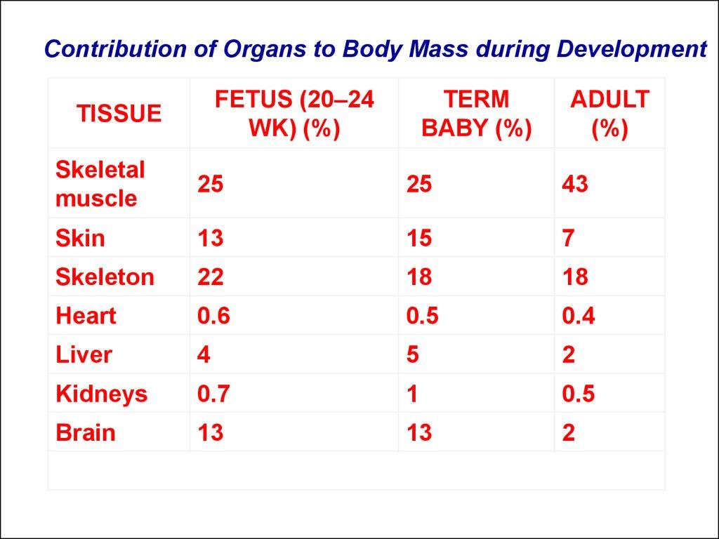 Intrauterine growth retardation small for gestational age